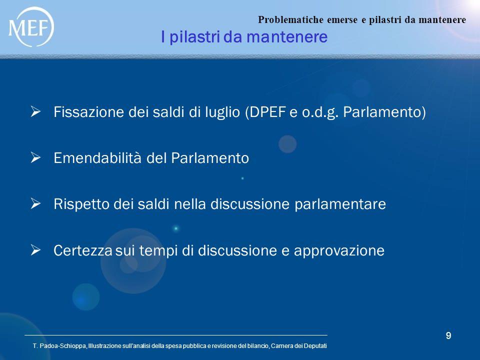 T. Padoa-Schioppa, Illustrazione sullanalisi della spesa pubblica e revisione del bilancio, Camera dei Deputati 9 I pilastri da mantenere Fissazione d