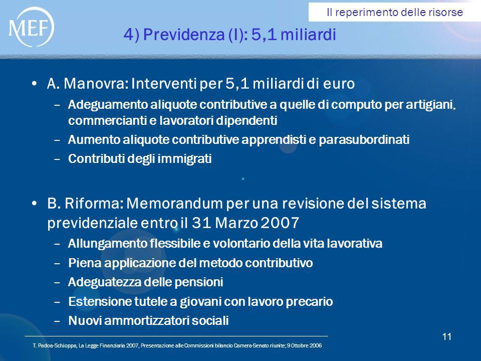 T. Padoa-Schioppa, La Legge Finanziaria 2007, Presentazione alle Commissioni bilancio Camera-Senato riunite; 9 Ottobre 2006 11 4) Previdenza (I): 5,1