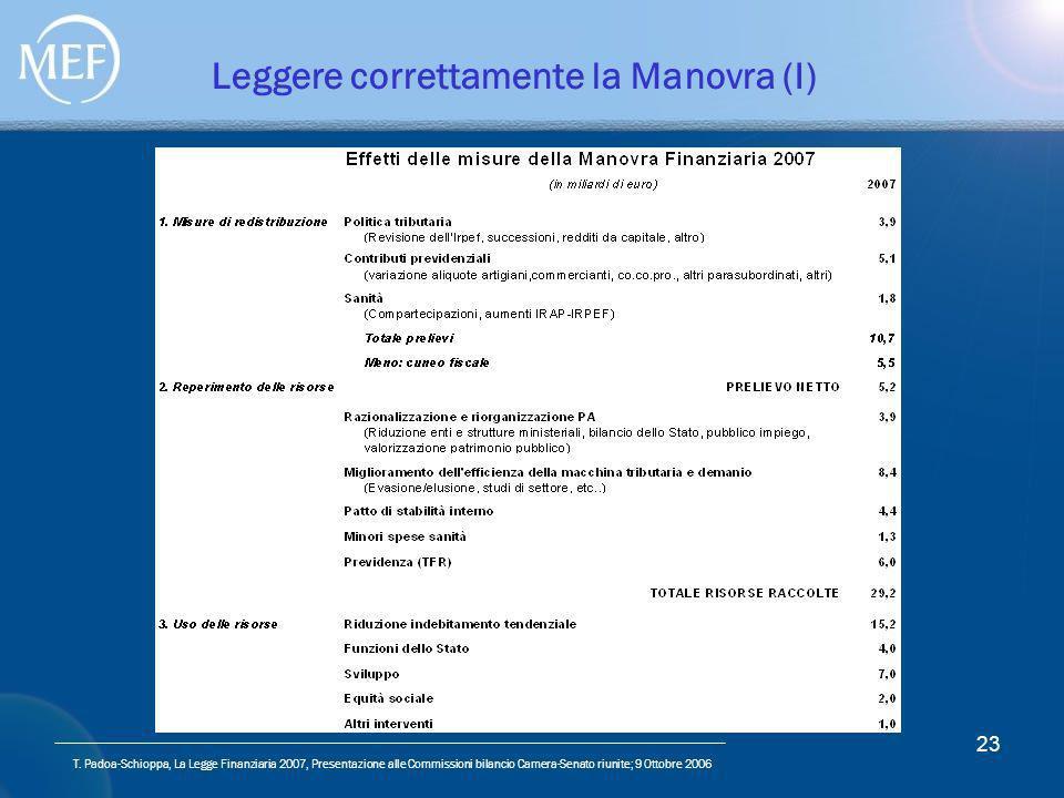 T. Padoa-Schioppa, La Legge Finanziaria 2007, Presentazione alle Commissioni bilancio Camera-Senato riunite; 9 Ottobre 2006 23 Leggere correttamente l