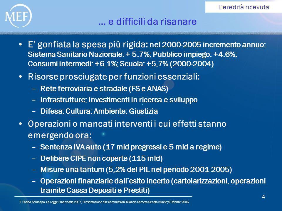 T. Padoa-Schioppa, La Legge Finanziaria 2007, Presentazione alle Commissioni bilancio Camera-Senato riunite; 9 Ottobre 2006 4 … e difficili da risanar