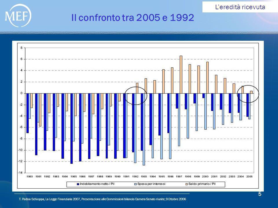 T. Padoa-Schioppa, La Legge Finanziaria 2007, Presentazione alle Commissioni bilancio Camera-Senato riunite; 9 Ottobre 2006 5 Il confronto tra 2005 e
