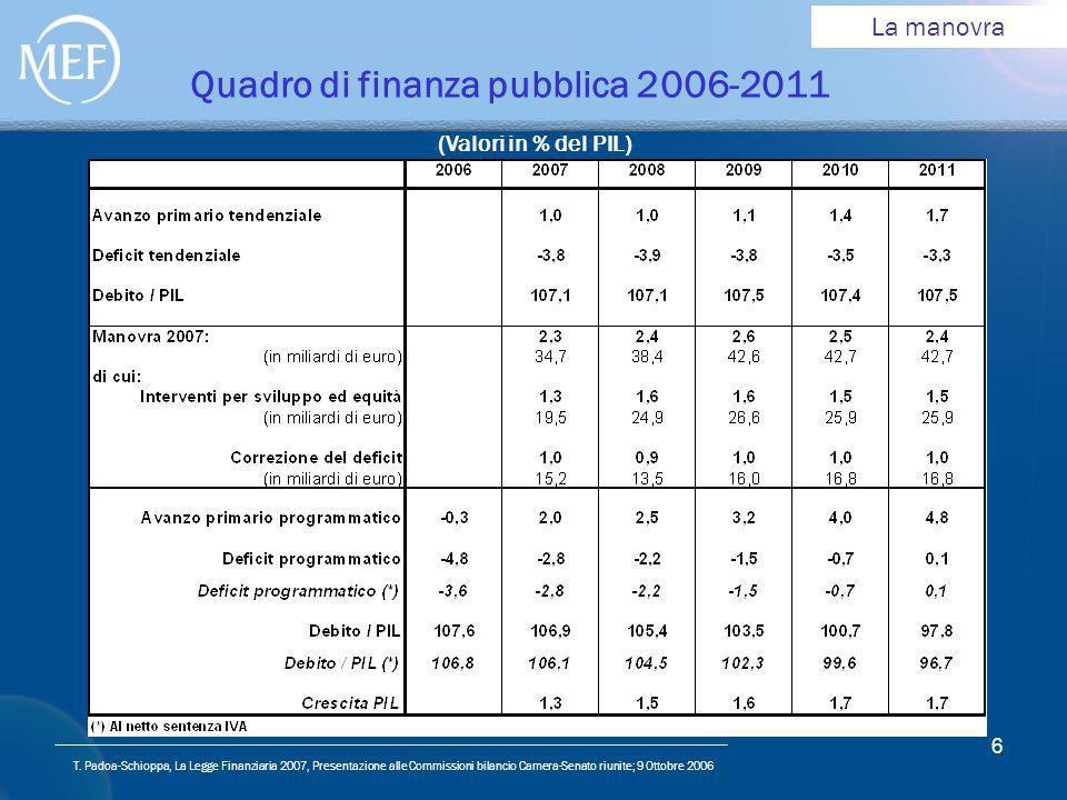 T. Padoa-Schioppa, La Legge Finanziaria 2007, Presentazione alle Commissioni bilancio Camera-Senato riunite; 9 Ottobre 2006 6 Quadro di finanza pubbli