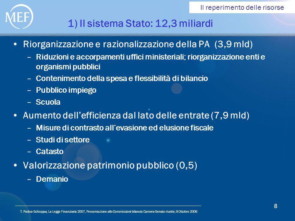 T. Padoa-Schioppa, La Legge Finanziaria 2007, Presentazione alle Commissioni bilancio Camera-Senato riunite; 9 Ottobre 2006 8 1) Il sistema Stato: 12,