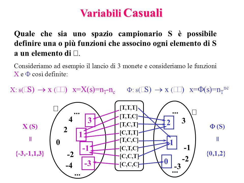 Variabili Casuali Quale che sia uno spazio campionario S è possibile definire una o più funzioni che associno ogni elemento di S a un elemento di. Con
