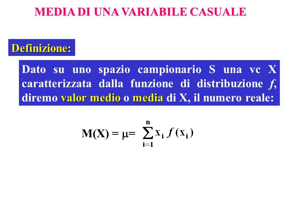 MEDIA DI UNA VARIABILE CASUALE Definizione: valor medio media Dato su uno spazio campionario S una vc X caratterizzata dalla funzione di distribuzione