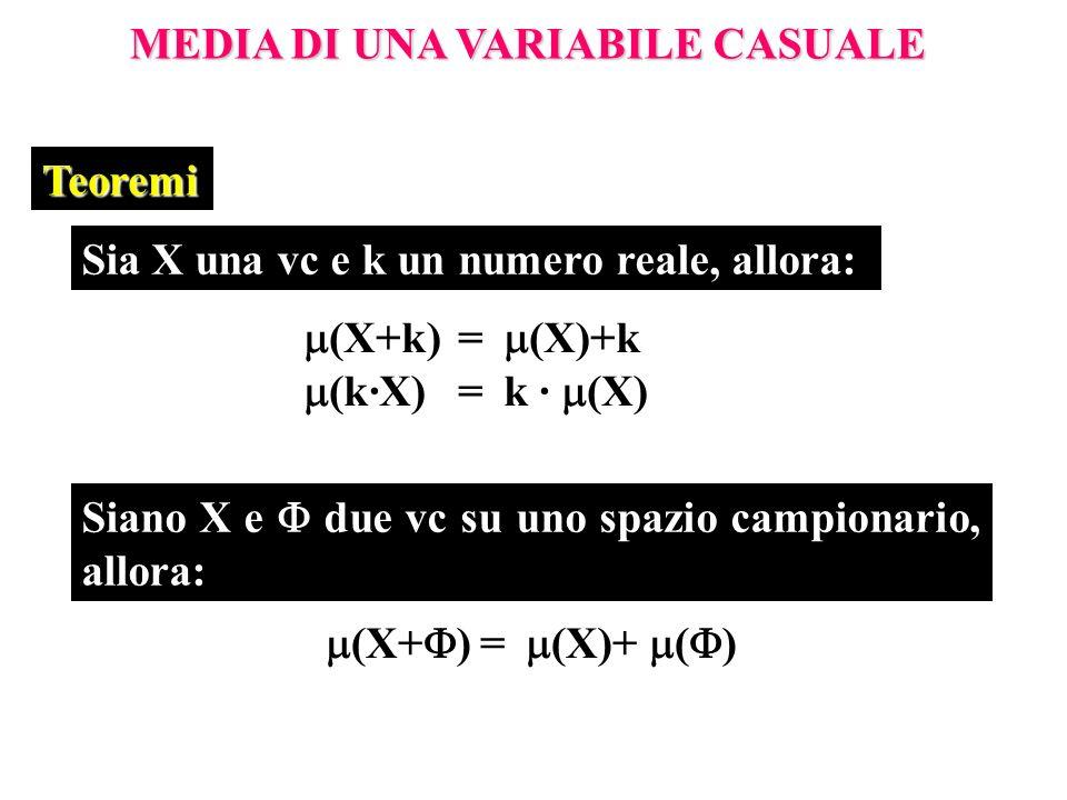 MEDIA DI UNA VARIABILE CASUALE Teoremi Sia X una vc e k un numero reale, allora: (X+k)= (X)+k (k·X)= k · (X) Siano X e due vc su uno spazio campionari