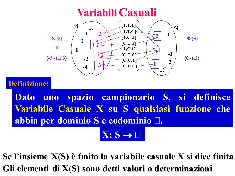 Variabili Casuali Variabile CasualeX Dato uno spazio campionario S, si definisce Variabile Casuale X su S qualsiasi funzione che abbia per dominio S e
