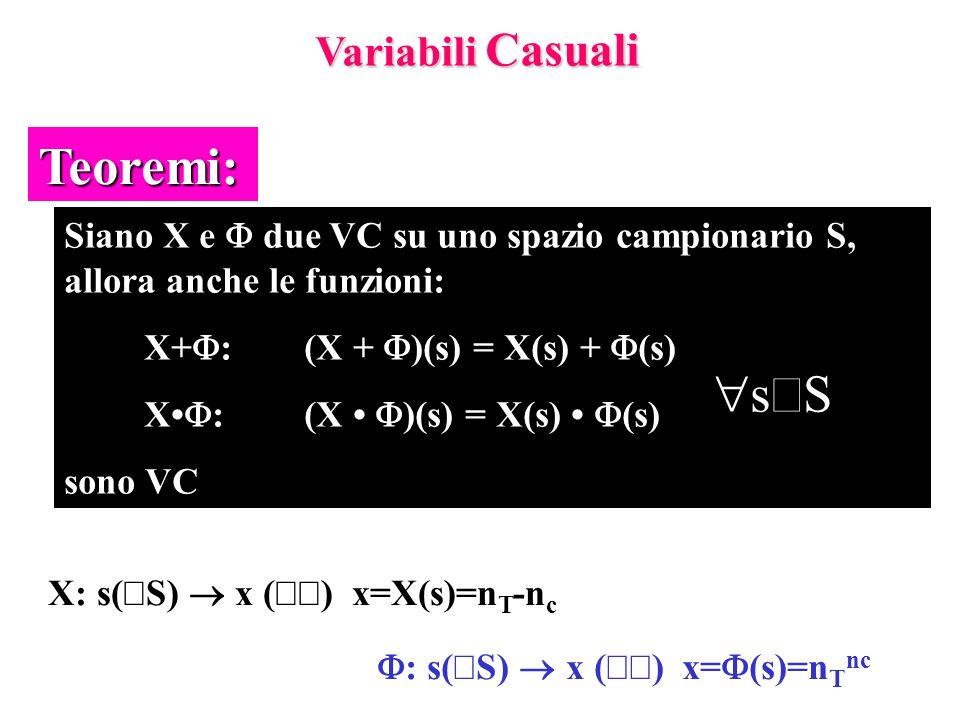 Variabili Casuali Siano X e due VC su uno spazio campionario S, allora anche le funzioni: X+ :(X + )(s) = X(s) + (s) X :(X )(s) = X(s) (s) sono VC Teo