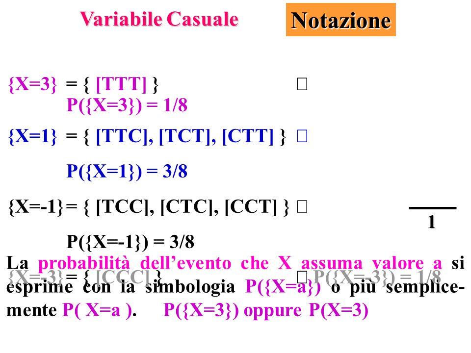 La probabilità dellevento che X assuma valore a si esprime con la simbologia P({X=a}) o più semplice- mente P( X=a ). P({X=3}) oppure P(X=3) Variabile