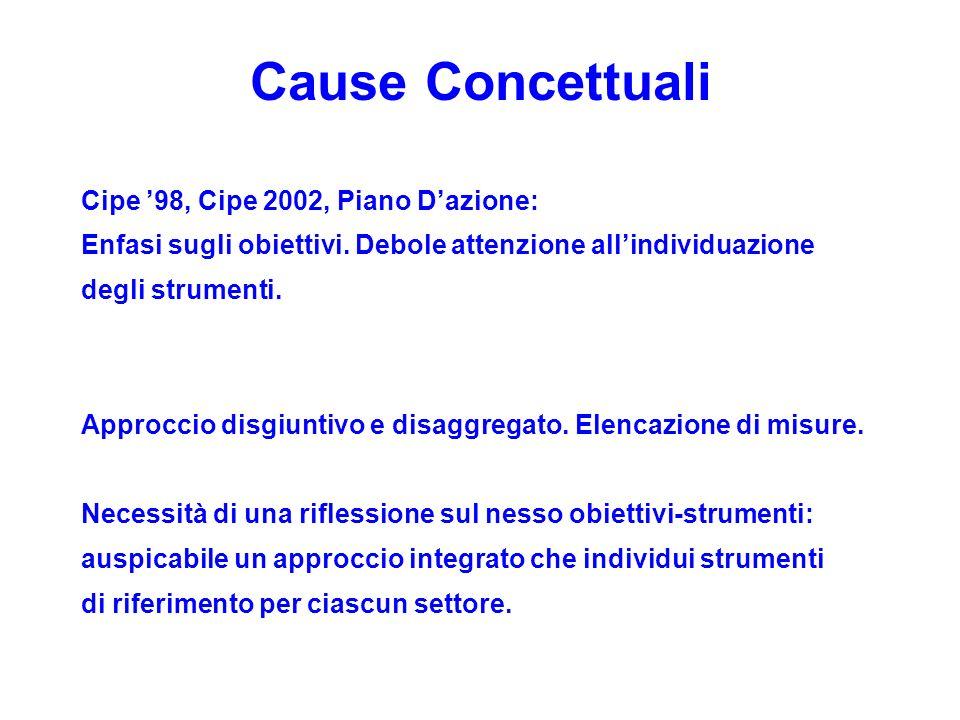 Cause Concettuali Cipe 98, Cipe 2002, Piano Dazione: Enfasi sugli obiettivi.