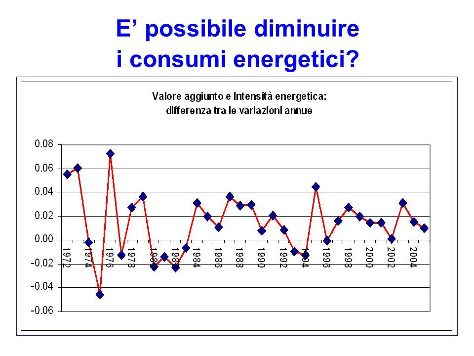 E possibile diminuire i consumi energetici?