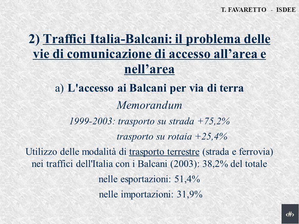 T. FAVARETTO - ISDEE 10 2) Traffici Italia-Balcani: il problema delle vie di comunicazione di accesso allarea e nellarea a) L'accesso ai Balcani per v