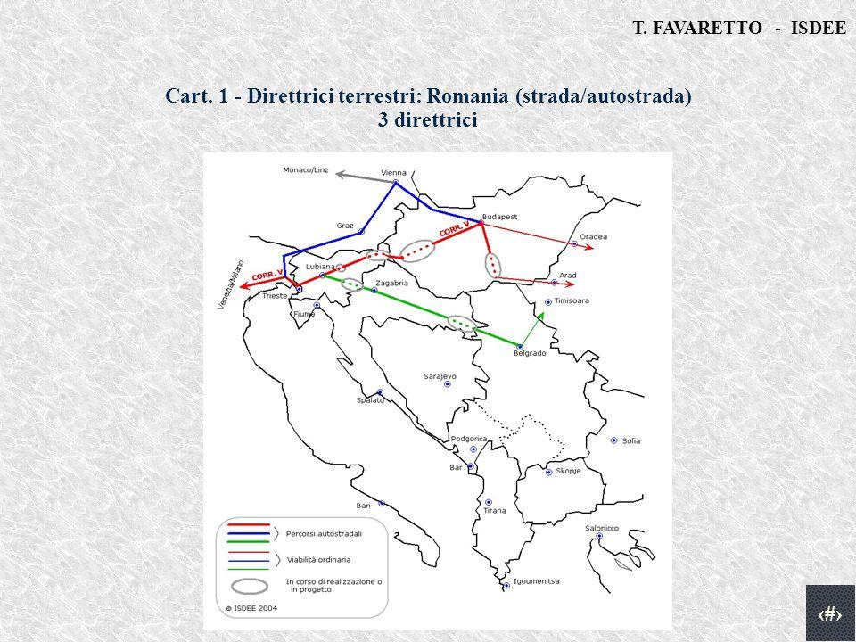 T. FAVARETTO - ISDEE 11 Cart. 1 - Direttrici terrestri: Romania (strada/autostrada) 3 direttrici