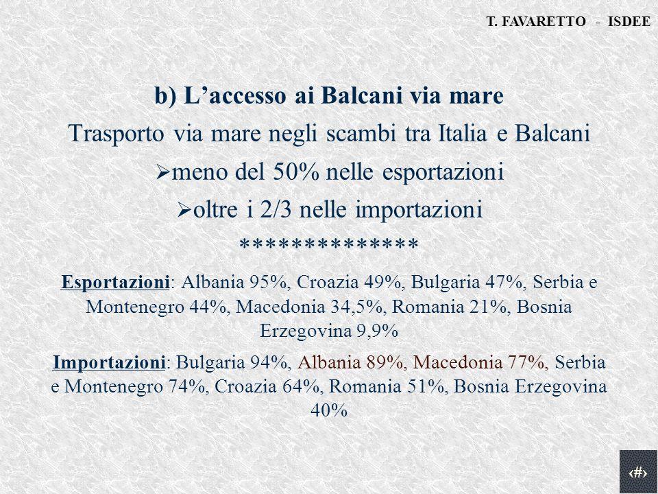 T. FAVARETTO - ISDEE 15 b) Laccesso ai Balcani via mare Trasporto via mare negli scambi tra Italia e Balcani meno del 50% nelle esportazioni oltre i 2