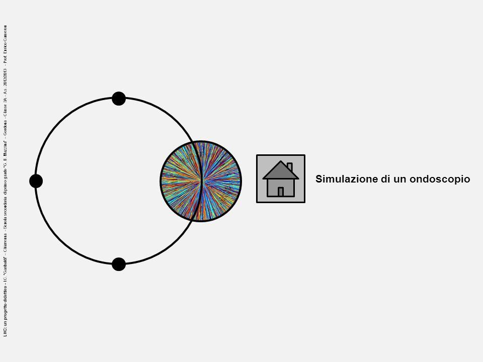 Simulazione di un ondoscopio LHC: un progetto didattico - I.C. Garibaldi – Chiavenna - Scuola secondaria di primo grado G. B. Mazzina – Gordona - Clas