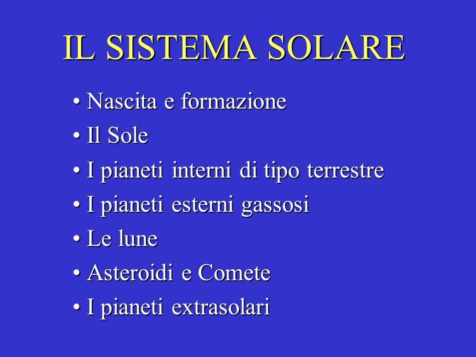 IL SISTEMA SOLARE Nascita e formazione Nascita e formazione Il Sole Il Sole I pianeti interni di tipo terrestre I pianeti interni di tipo terrestre I