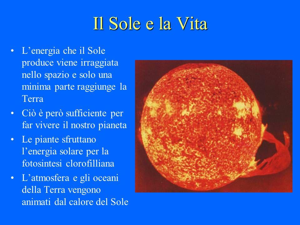 Il Sole e la Vita Lenergia che il Sole produce viene irraggiata nello spazio e solo una minima parte raggiunge la Terra Ciò è però sufficiente per far