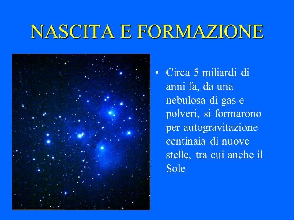 NASCITA E FORMAZIONE Circa 5 miliardi di anni fa, da una nebulosa di gas e polveri, si formarono per autogravitazione centinaia di nuove stelle, tra c