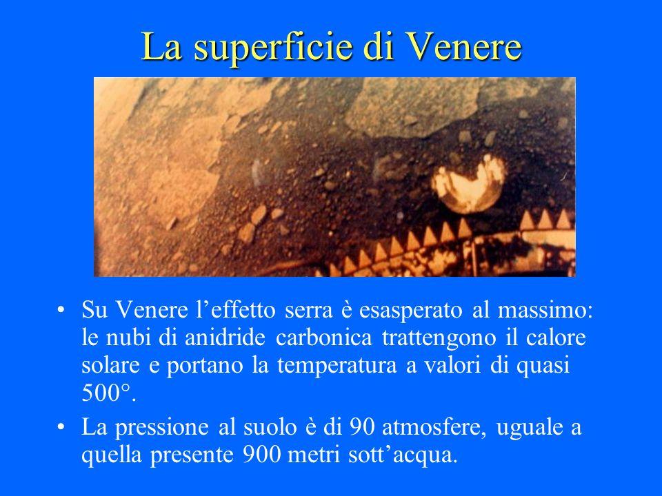 La superficie di Venere Su Venere leffetto serra è esasperato al massimo: le nubi di anidride carbonica trattengono il calore solare e portano la temp