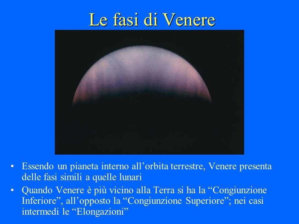 Le fasi di Venere Essendo un pianeta interno allorbita terrestre, Venere presenta delle fasi simili a quelle lunari Quando Venere è più vicino alla Te