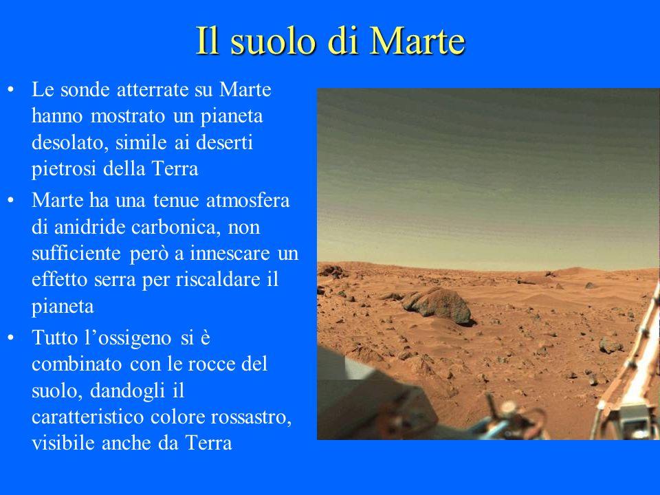 Il suolo di Marte Le sonde atterrate su Marte hanno mostrato un pianeta desolato, simile ai deserti pietrosi della Terra Marte ha una tenue atmosfera
