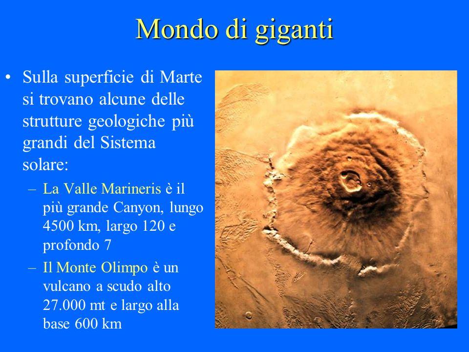 Mondo di giganti Sulla superficie di Marte si trovano alcune delle strutture geologiche più grandi del Sistema solare: –La Valle Marineris è il più gr