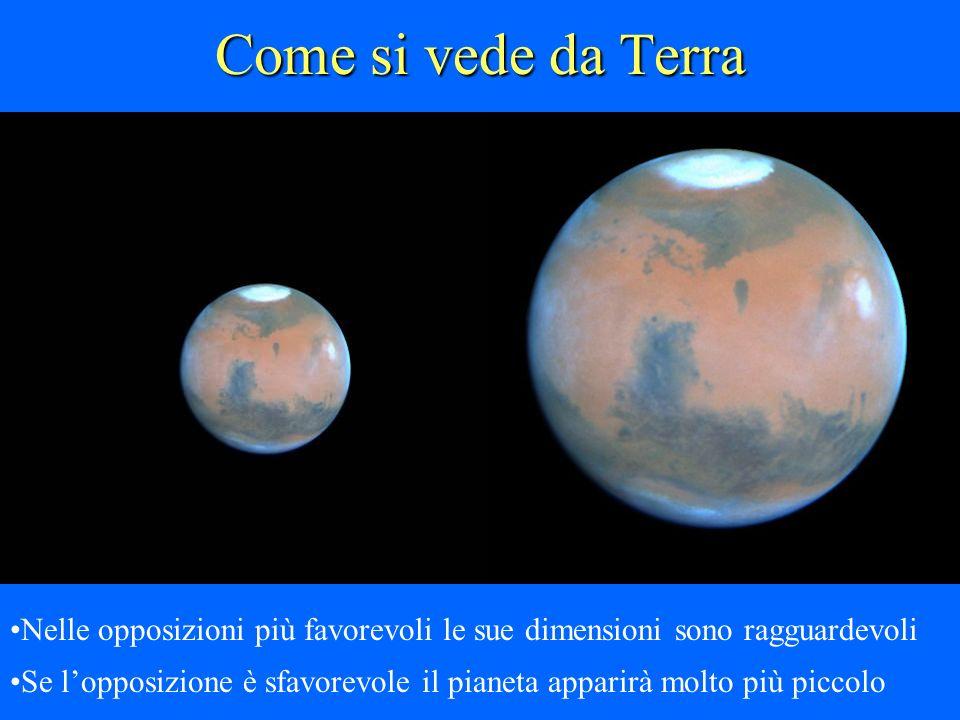 Come si vede da Terra Marte ha unorbita molto eccentrica perciò, in rapporto alla stagione, si trova a distanze diverse dal Sole Il momento in cui si