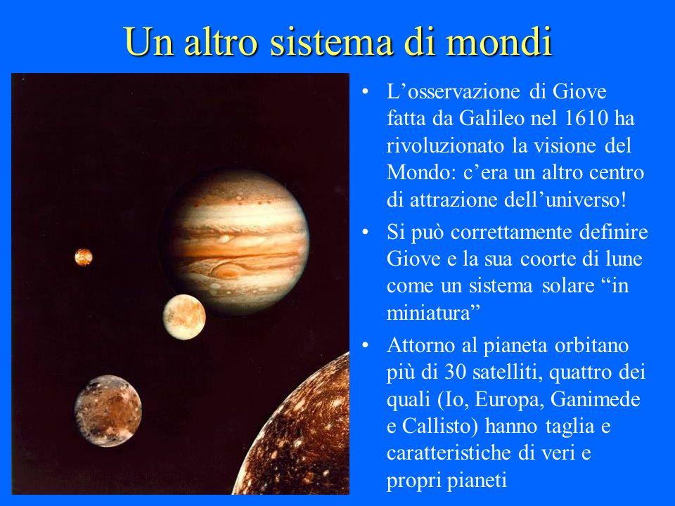 Un altro sistema di mondi Losservazione di Giove fatta da Galileo nel 1610 ha rivoluzionato la visione del Mondo: cera un altro centro di attrazione d