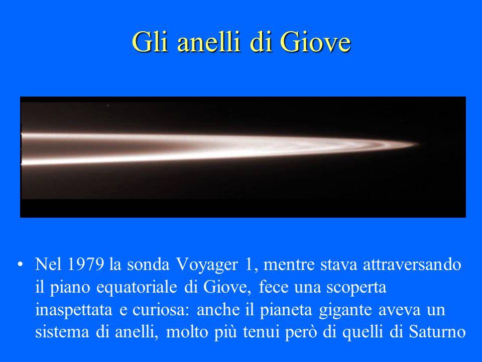 Gli anelli di Giove Nel 1979 la sonda Voyager 1, mentre stava attraversando il piano equatoriale di Giove, fece una scoperta inaspettata e curiosa: an