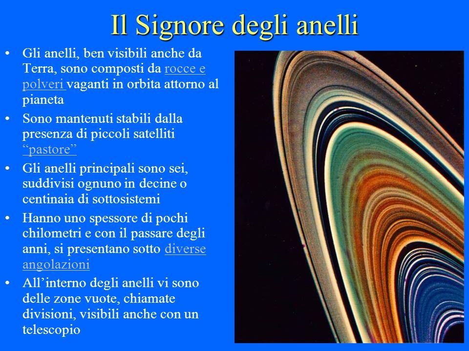 Il Signore degli anelli Gli anelli, ben visibili anche da Terra, sono composti da rocce e polveri vaganti in orbita attorno al pianetarocce e polveri