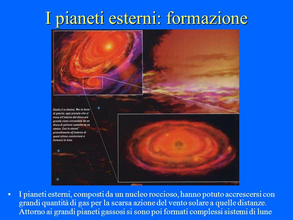 I pianeti esterni: formazione I pianeti esterni, composti da un nucleo roccioso, hanno potuto accrescersi con grandi quantità di gas per la scarsa azi