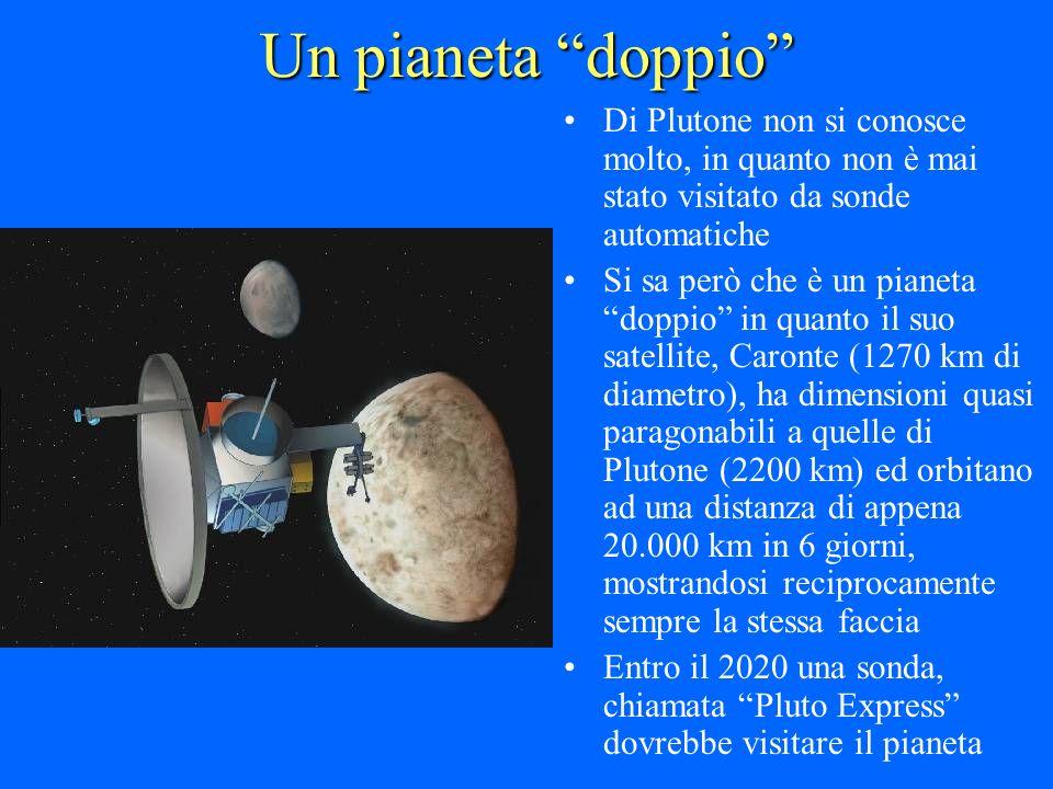 Un pianeta doppio Di Plutone non si conosce molto, in quanto non è mai stato visitato da sonde automatiche Si sa però che è un pianeta doppio in quant