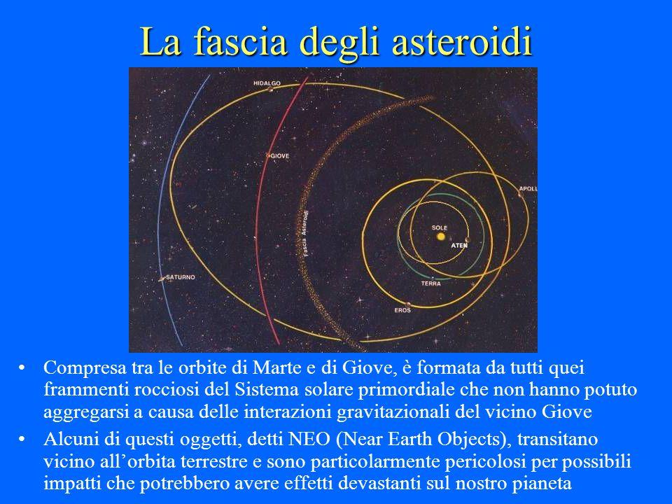 La fascia degli asteroidi Compresa tra le orbite di Marte e di Giove, è formata da tutti quei frammenti rocciosi del Sistema solare primordiale che no