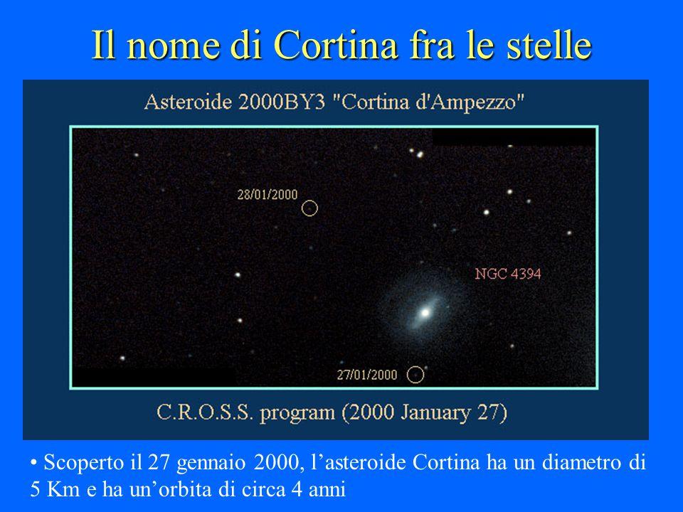 Il nome di Cortina fra le stelle Scoperto il 27 gennaio 2000, lasteroide Cortina ha un diametro di 5 Km e ha unorbita di circa 4 anni
