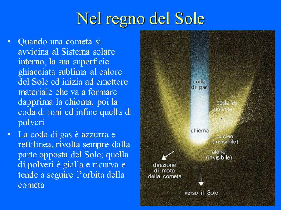 Nel regno del Sole Quando una cometa si avvicina al Sistema solare interno, la sua superficie ghiacciata sublima al calore del Sole ed inizia ad emett