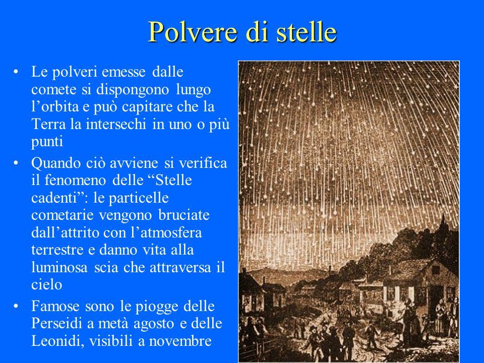 Polvere di stelle Le polveri emesse dalle comete si dispongono lungo lorbita e può capitare che la Terra la intersechi in uno o più punti Quando ciò a