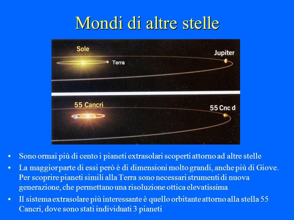 Mondi di altre stelle Sono ormai più di cento i pianeti extrasolari scoperti attorno ad altre stelle La maggior parte di essi però è di dimensioni mol