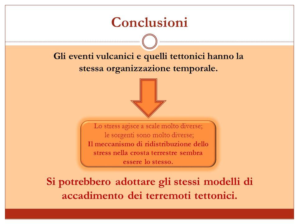 Conclusioni Lo stress agisce a scale molto diverse; le sorgenti sono molto diverse; Il meccanismo di ridistribuzione dello stress nella crosta terrestre sembra essere lo stesso.