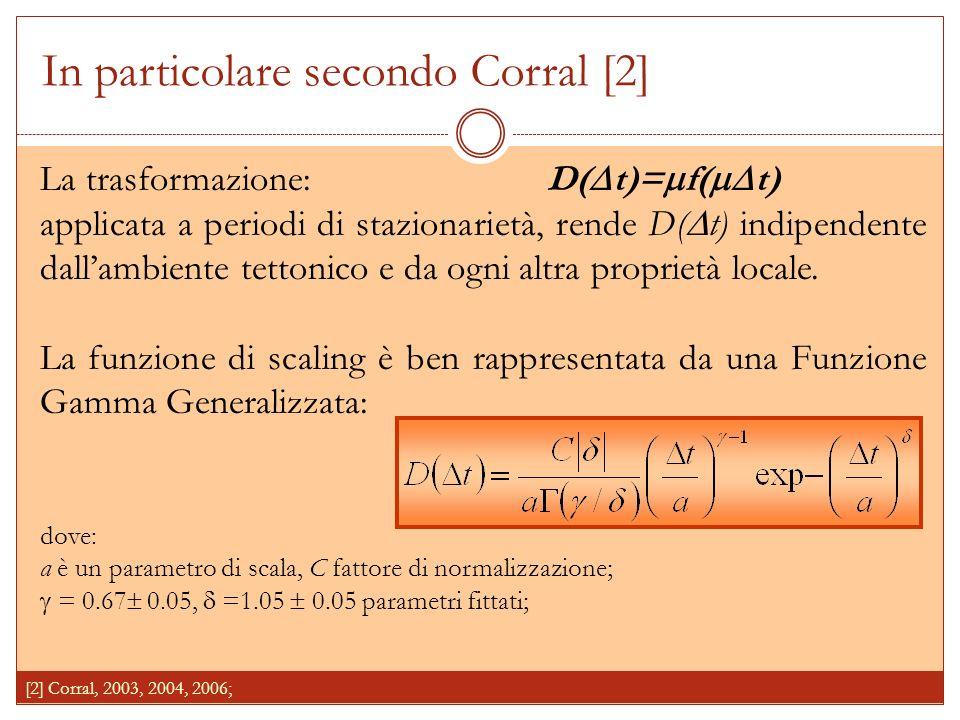 In particolare secondo Corral [2] [2] Corral, 2003, 2004, 2006; La trasformazione: D( t)= f( t) applicata a periodi di stazionarietà, rende D( t) indipendente dallambiente tettonico e da ogni altra proprietà locale.