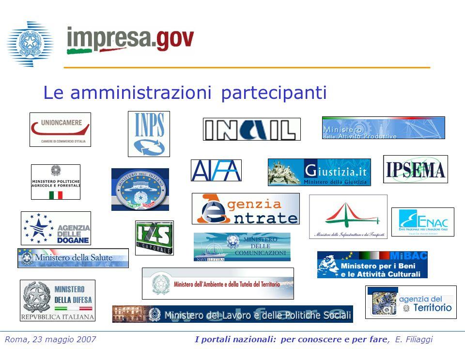 Roma, 23 maggio 2007 I portali nazionali: per conoscere e per fare, E. Filiaggi Le amministrazioni partecipanti