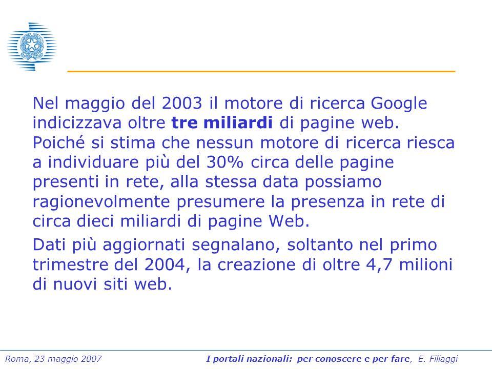 Roma, 23 maggio 2007 I portali nazionali: per conoscere e per fare, E. Filiaggi Nel maggio del 2003 il motore di ricerca Google indicizzava oltre tre