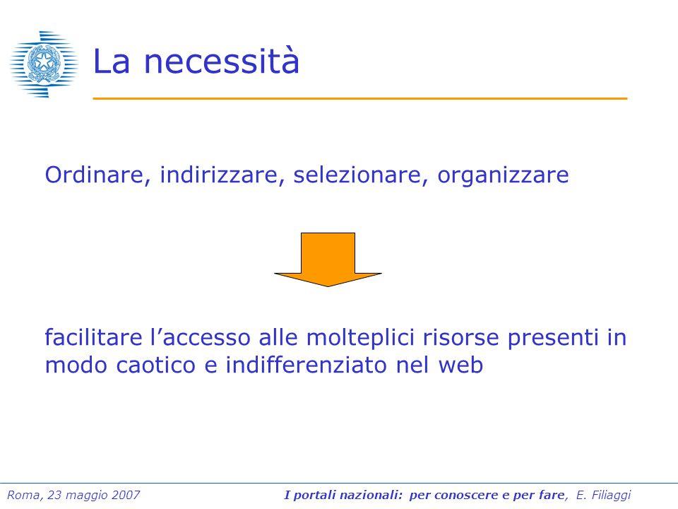 Roma, 23 maggio 2007 I portali nazionali: per conoscere e per fare, E. Filiaggi La necessità Ordinare, indirizzare, selezionare, organizzare facilitar
