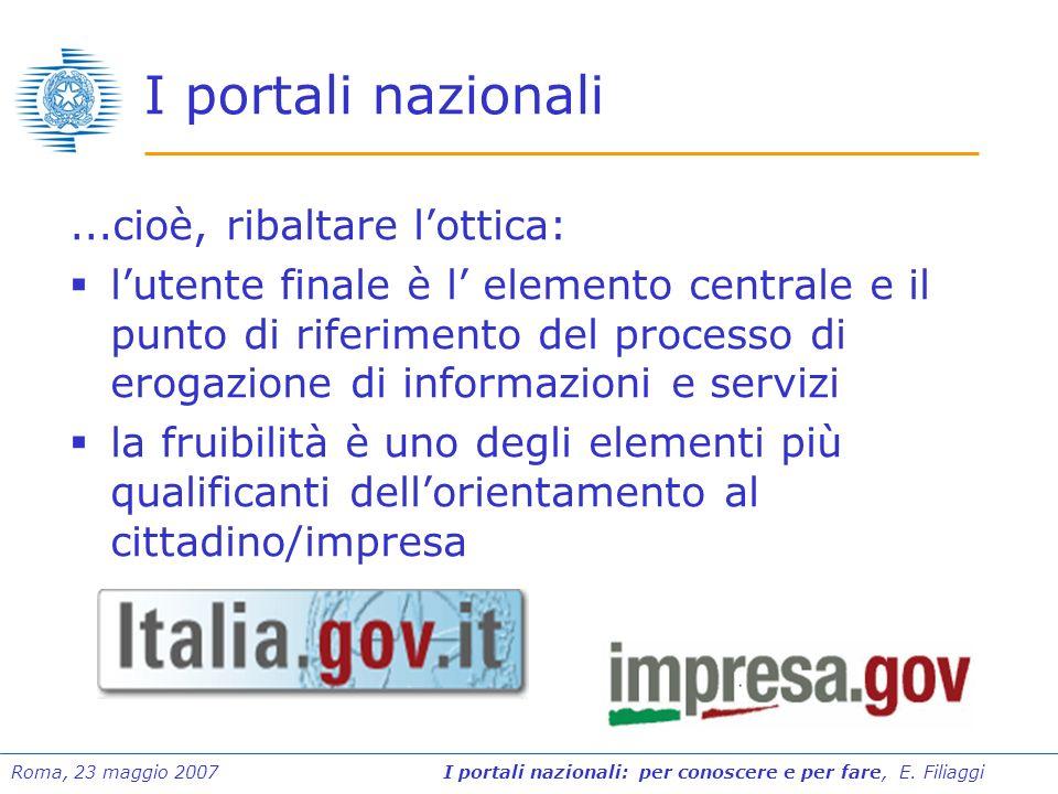 Roma, 23 maggio 2007 I portali nazionali: per conoscere e per fare, E. Filiaggi I portali nazionali...cioè, ribaltare lottica: lutente finale è l elem