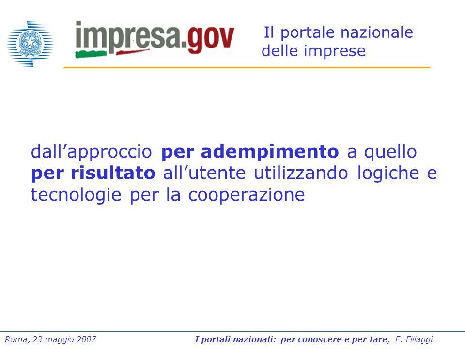 Roma, 23 maggio 2007 I portali nazionali: per conoscere e per fare, E. Filiaggi Il portale nazionale delle imprese dallapproccio per adempimento a que