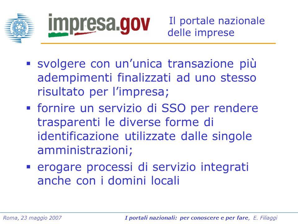 Roma, 23 maggio 2007 I portali nazionali: per conoscere e per fare, E. Filiaggi Il portale nazionale delle imprese svolgere con ununica transazione pi
