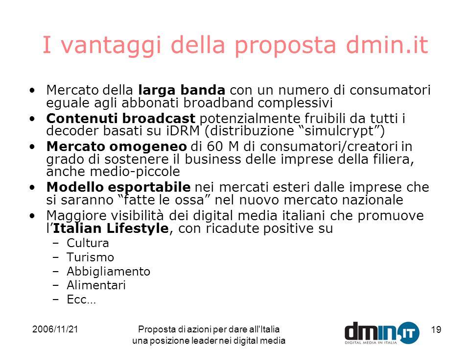 2006/11/21Proposta di azioni per dare all Italia una posizione leader nei digital media 19 I vantaggi della proposta dmin.it Mercato della larga banda con un numero di consumatori eguale agli abbonati broadband complessivi Contenuti broadcast potenzialmente fruibili da tutti i decoder basati su iDRM (distribuzione simulcrypt) Mercato omogeneo di 60 M di consumatori/creatori in grado di sostenere il business delle imprese della filiera, anche medio-piccole Modello esportabile nei mercati esteri dalle imprese che si saranno fatte le ossa nel nuovo mercato nazionale Maggiore visibilità dei digital media italiani che promuove lItalian Lifestyle, con ricadute positive su –Cultura –Turismo –Abbigliamento –Alimentari –Ecc…