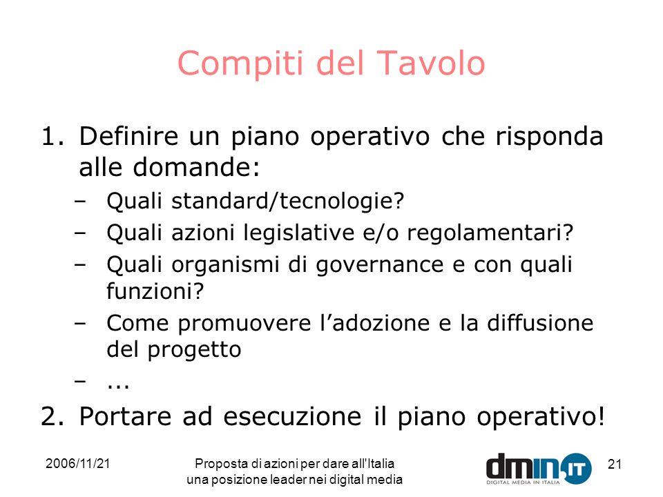 2006/11/21Proposta di azioni per dare all Italia una posizione leader nei digital media 21 Compiti del Tavolo 1.Definire un piano operativo che risponda alle domande: –Quali standard/tecnologie.
