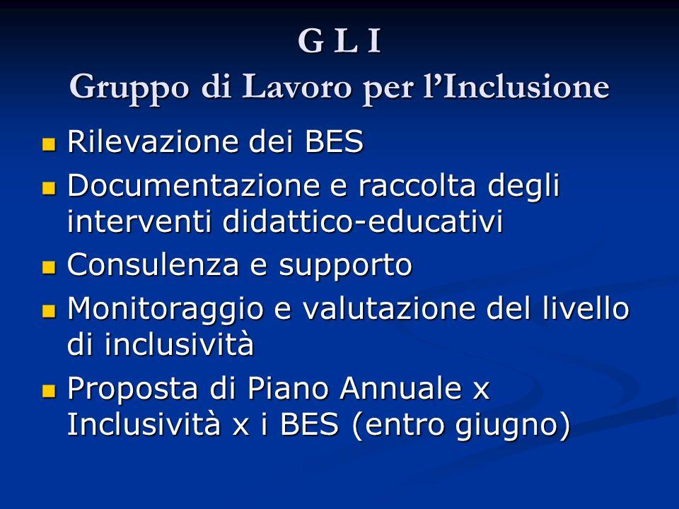 G L I Gruppo H Gruppo H F S F S 1 ins.esperto di tecnologie applicate 1 ins.