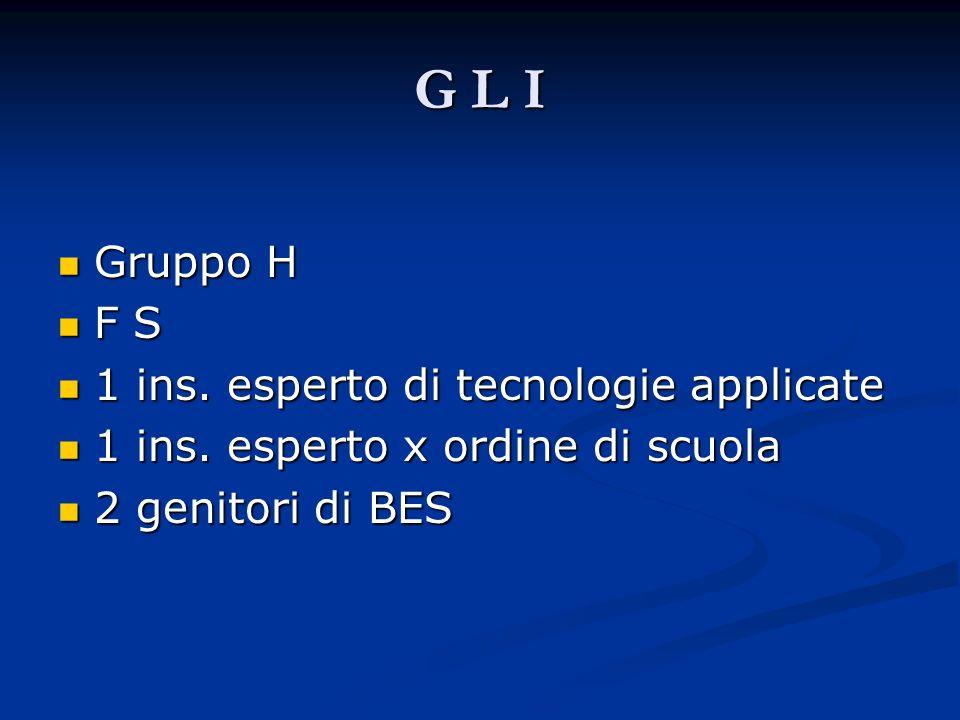 G L I Gruppo H Gruppo H F S F S 1 ins. esperto di tecnologie applicate 1 ins. esperto di tecnologie applicate 1 ins. esperto x ordine di scuola 1 ins.