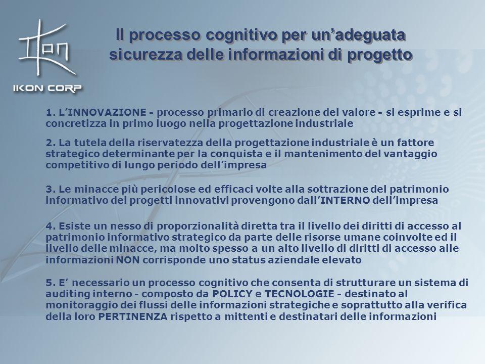 Il processo cognitivo per unadeguata sicurezza delle informazioni di progetto 1. LINNOVAZIONE - processo primario di creazione del valore - si esprime